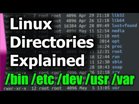 Linux File System/Structure Explained!