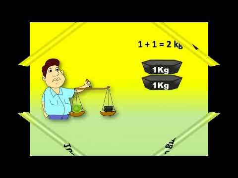 Cara menurunkan berat badan di kaki. menghapus inci ekstra