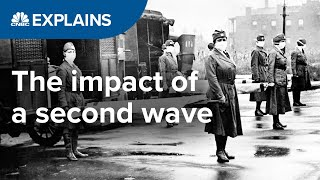 What would a second wave look like? | CNBC Explains
