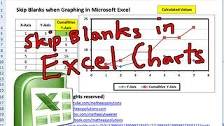 Skip Blanks when Graphing in Microsoft Excel