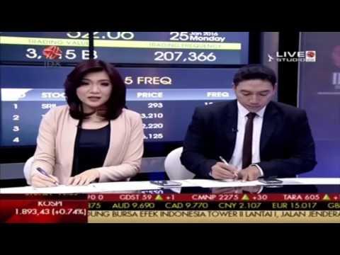 Analisa Saham Indonesia - Banking dan Konstruksi