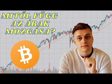 Számos bitcoin egy dolár