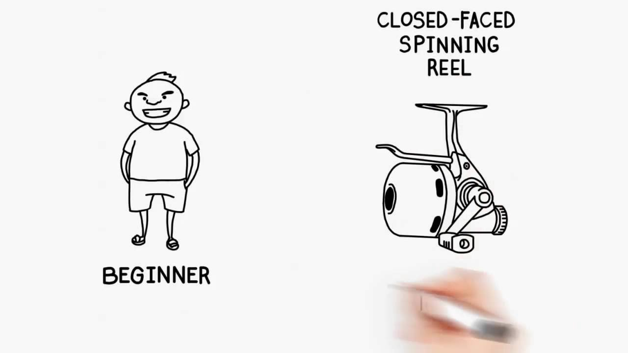 Main Components of Fishing - Whiteboard animation sample