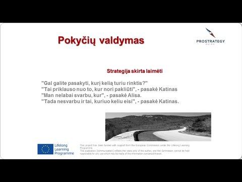 Kanalų išsiveržimo prekybos strategija