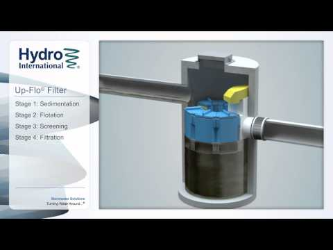 Up-Flo Filter Vault and Manhole Based Stormwater Filtration System