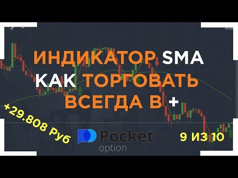 Bittrex биржа