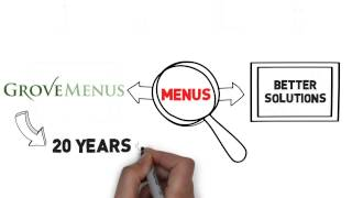 Grove Menus video