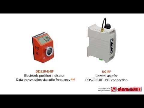 UC-RF Control unit for DD52R-E-RF PLC Connection, Data Transmission Via Radio Frequency
