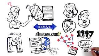 View the video Nurses Helping Nurses