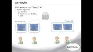 Konect Elite video