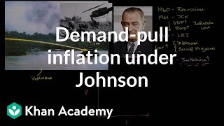 Demand-Pull Inflation under Johnson