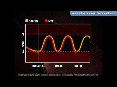 Wie viele Kalorien in diabetischem Brot