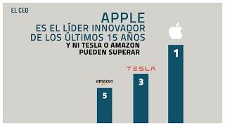 Apple es el líder innovador de los últimos 15 años