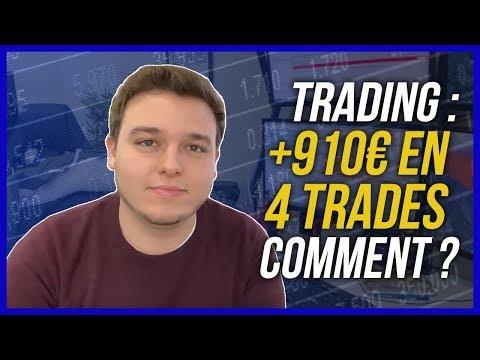 Piattaforma di trading sui cambi binari