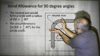 AVT 206 A&P – P2 – Developing Sheet Metal Flats – The Math Behind the Bends