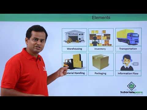 Logistics Management - Introduction