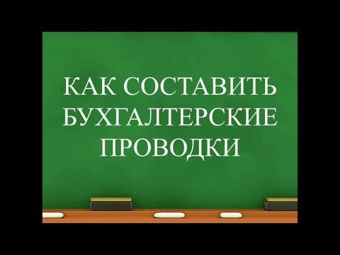 Лекции опционы