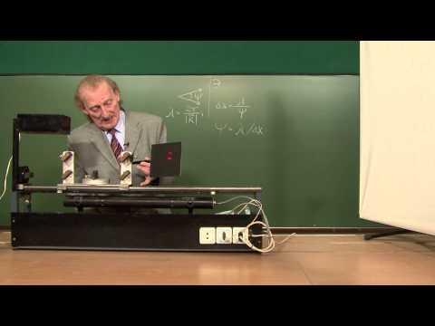 Интерферометр Маха-Цандера. Поворот стеклянной пластинки - демонстрация в инженерно физическим институте