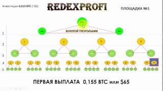 RedeX  Стратегия золотой треугольник