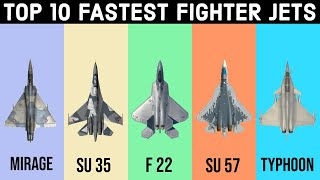 Top 10 Fastest Fighter Jets   (Video footage +Narration)