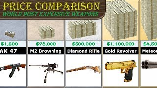 Most Expensive Weapons Comparison