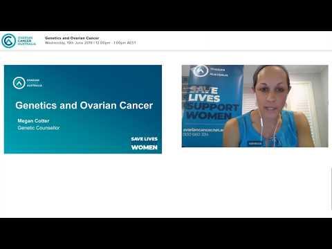 Hpv virus and genital warts