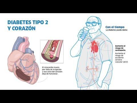 Cómo reducir los remedios populares azúcar en la sangre