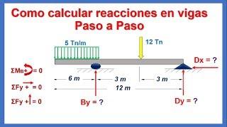 Calcular las Reacciones en Vigas - EJERCICIOS (Parte 02)