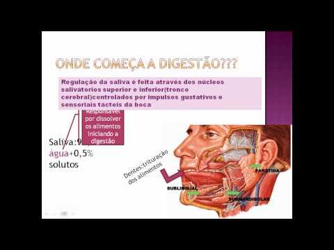 Simptomai akyse su hipertenzija