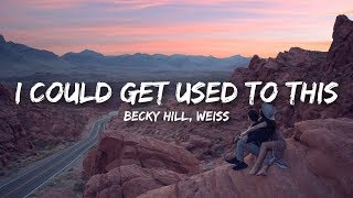 Becky Hill, WEISS   I Could Get Used To This (Lyrics)