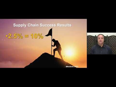 Supply Chain Management Virtual Training Program - YouTube