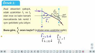 Eğitim Vadisi 10.Sınıf Fizik 22.Föy Mercekler Konu Anlatım Videoları