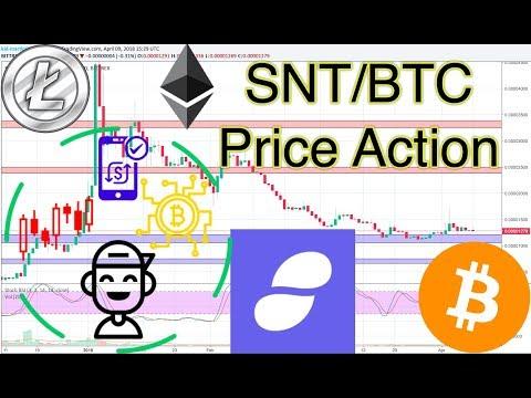 Td ameritade cryptocurrency futures