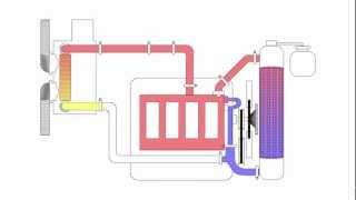 Diagrama de Sistema de Refrigeración