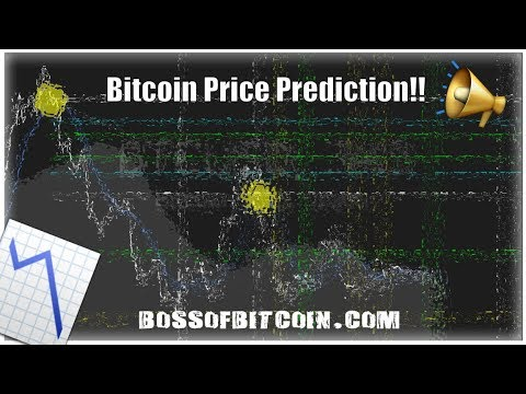 Bitcoin Price Prediction 2018 - BTC USDT Today 🔜 Free Crypto Market Analysis & Cryptocurrency News