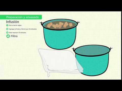 Los tés de la manzanilla es posible adelgazar