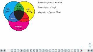 Eğitim Vadisi 10.Sınıf Fizik 24.Föy Renk Konu Anlatım Videoları