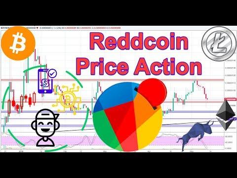 Bitcoin prakeikimas