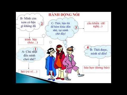 Bài giảng môn Ngữ văn 8 - Hành động nói