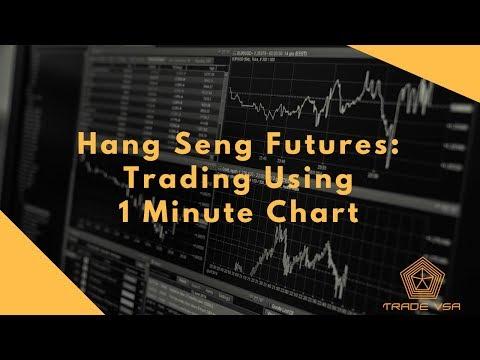 mp4 Hang Seng Investing Chart, download Hang Seng Investing Chart video klip Hang Seng Investing Chart