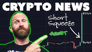 Market Rallies   Short Squeeze Incoming?   $114M Bitcoin to BitMEX