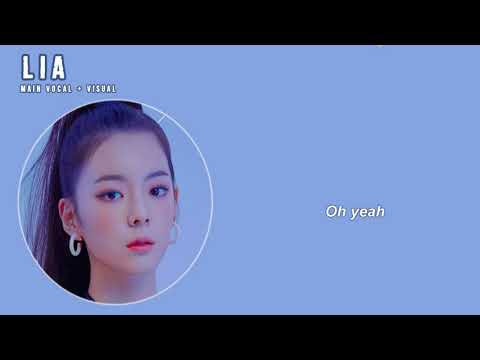 How Would ITZY Sing (G)I-DLE's ''DOLLAR''