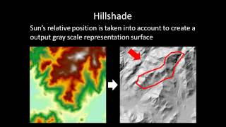 Basic Spatial Analysis Geographic Information Systems (GIS): A Technical Video Lecture
