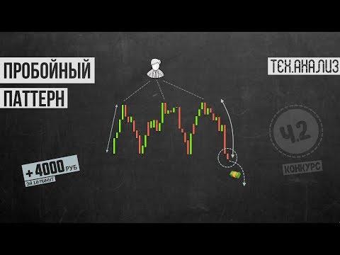 Стратегия три сигнала для бинарных опционов