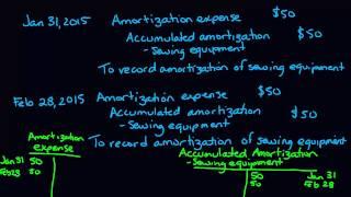 Adjusting Entries - Amortization