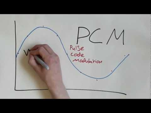 Digital Audio 102 - PCM, Bit-Rate, Quantisation, Dithering, Nyquists Sampling Theorum - PB15