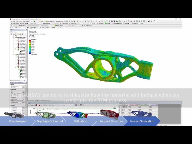 Ansys Video