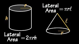 8b, Lateral areas of a cylinder and a cone