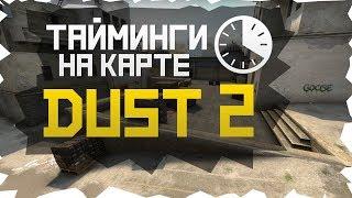 Стартовые тайминги на Dust 2 (старая версия)