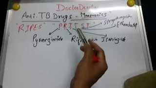 Anti TB Drugs Mnemonics
